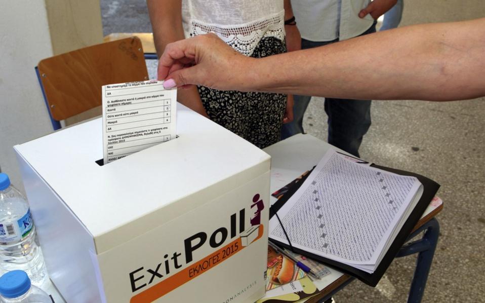 exitpolls