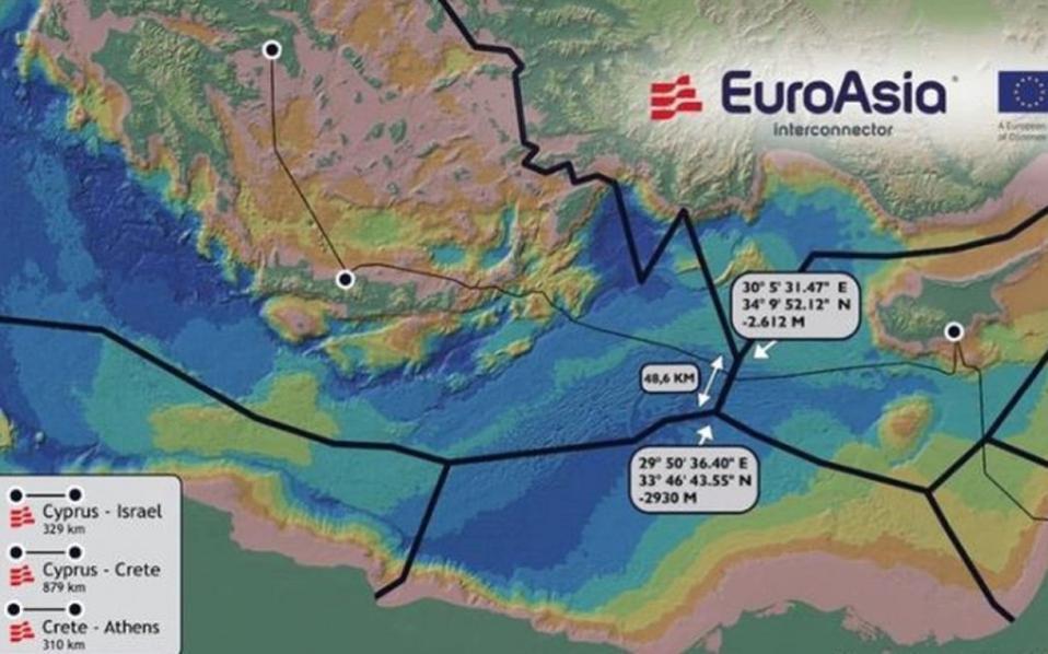 euroasiaconnector