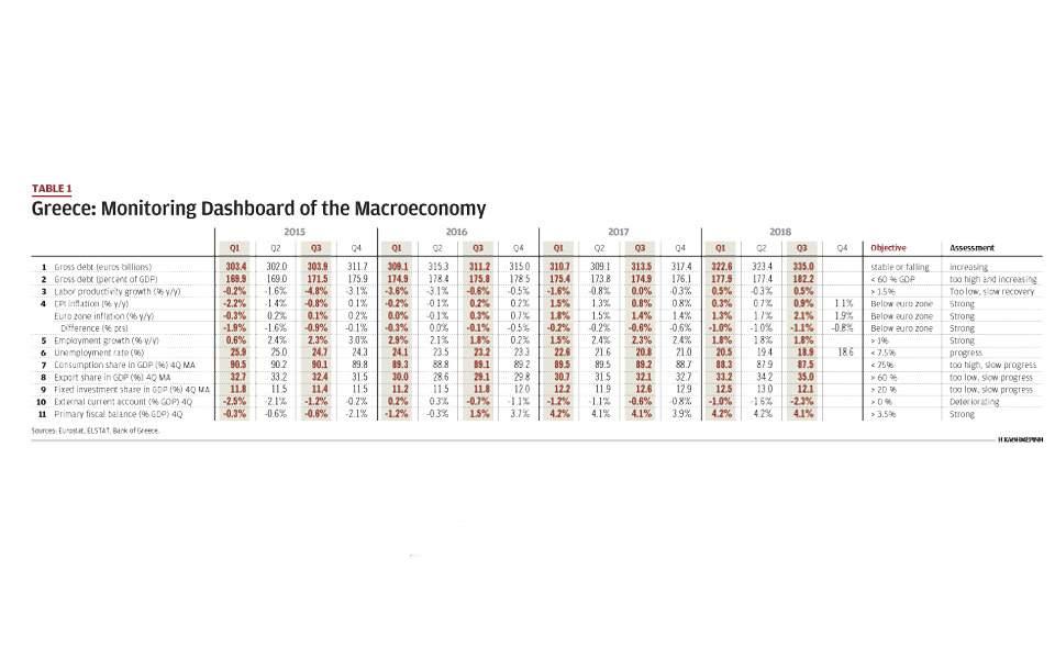 s0_1403traaenglmacroeconomy