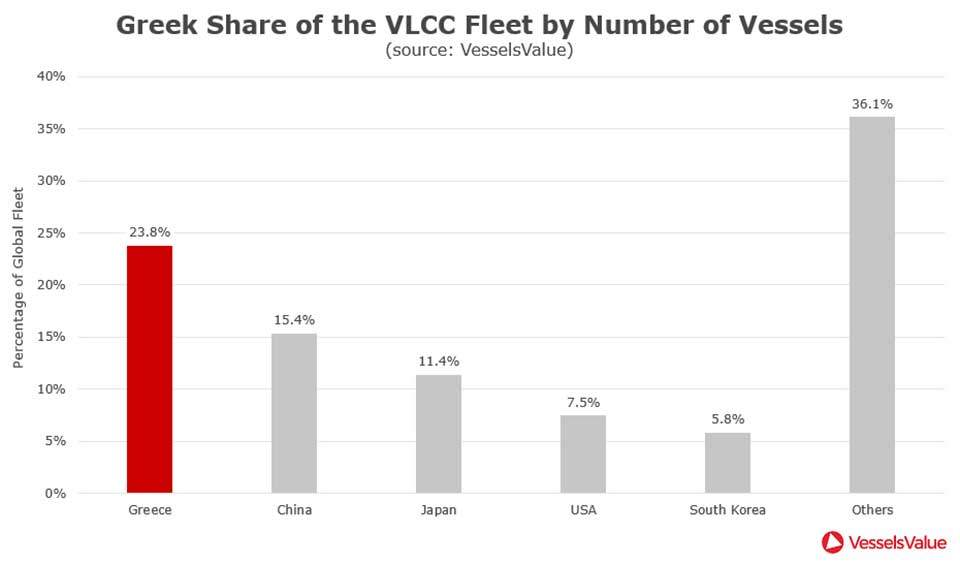 vlcc_ownership_web