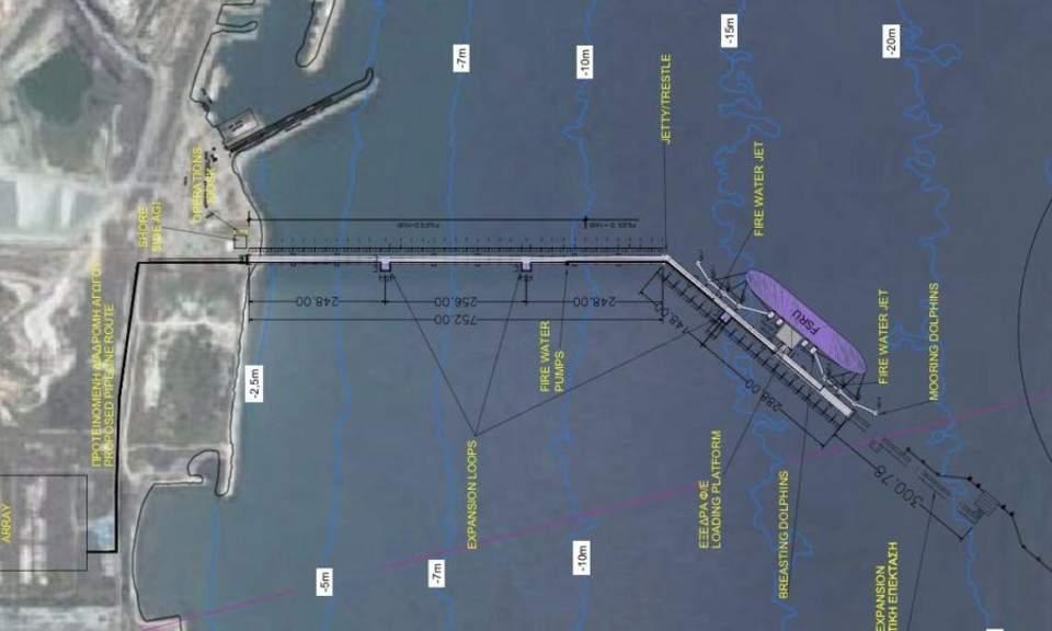 Firms including MOL, Osaka, Gaslog, chosen in Cyprus FSRU LNG tender