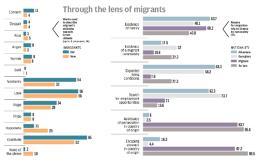 s8_immigrants_en