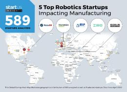 robotics-startups-manufacturing-heat-map-startus-insights-noresize