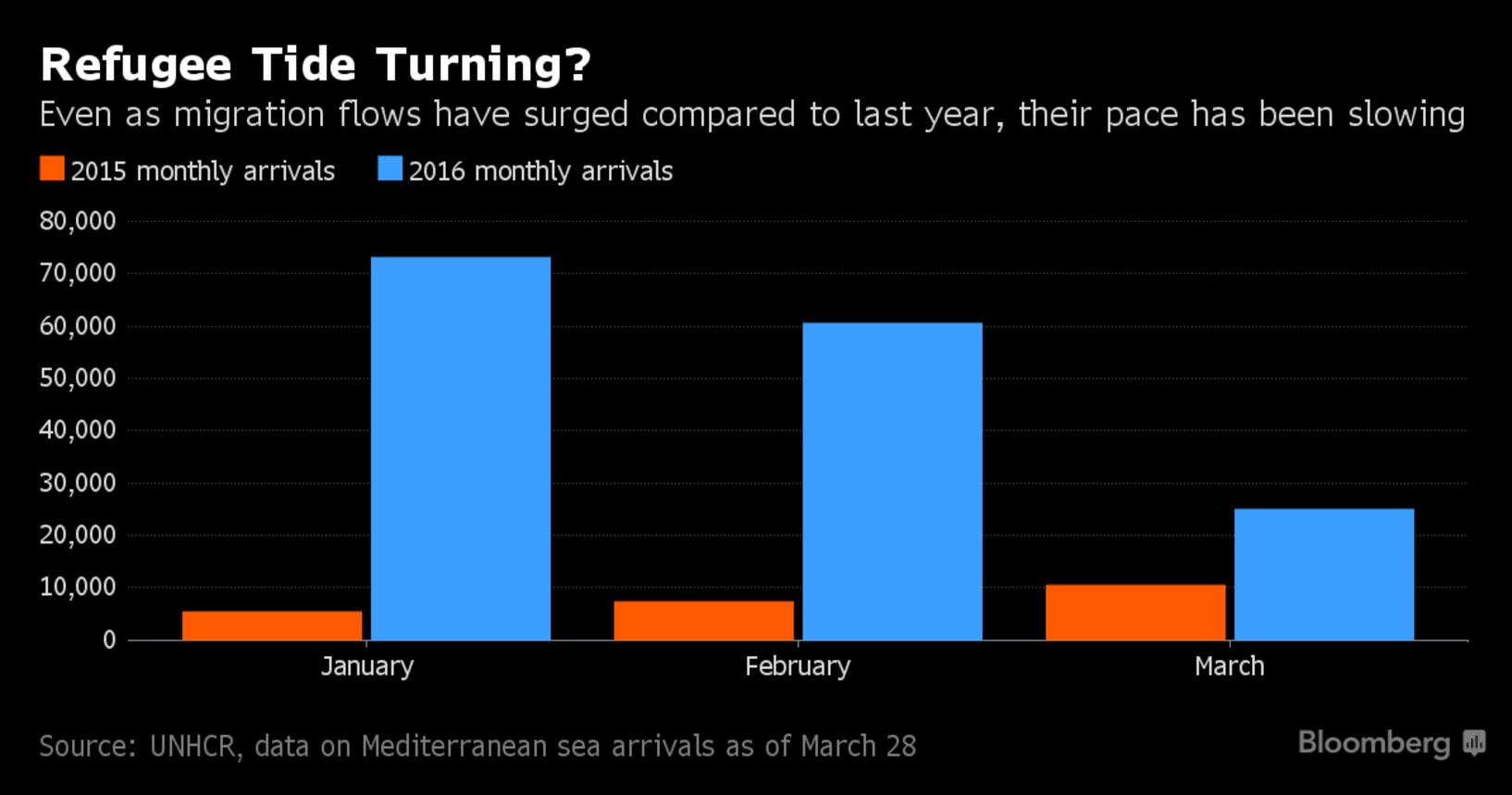 after-refugees-greece-now-awaits-the-tourists-turkey-is-losing3