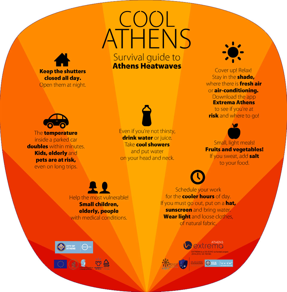 city-of-athens-national-observatory-create-app-against-heat1