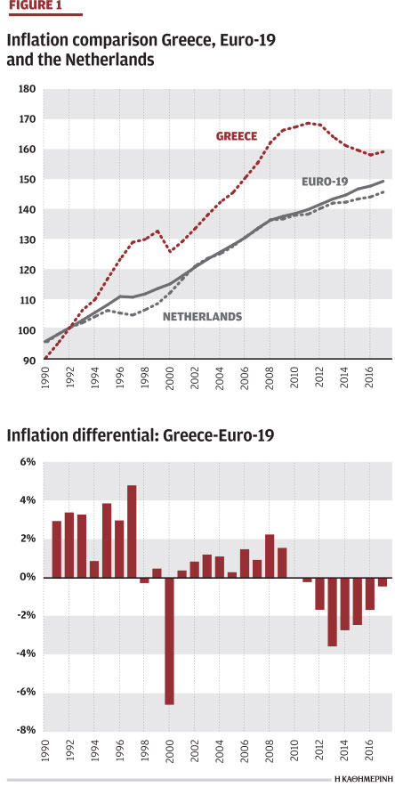 has-the-external-competitiveness-of-greece-finally-been-fixed1