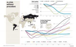 why-greece-s-crisis-has-broken-all-previous-records0