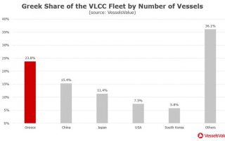 us-iran-tension-to-shift-vlcc-traffic-elsewhere