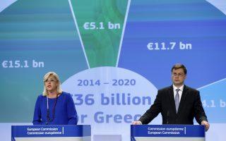 eu-publishes-greece-assessment-sees-debt-reprofiling