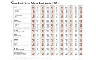 solvency-depends-on-greece-s-willingness-to-continue-with-fiscal-recovery