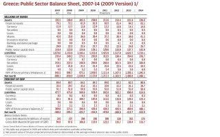 the-public-sector-balance-sheet-2009-version
