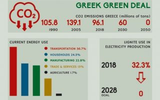 green-investments-growth-opportunities-for-the-greek-economy