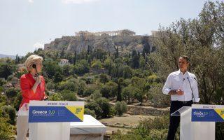 von-der-leyen-greek-recovery-plan-to-transform-economy